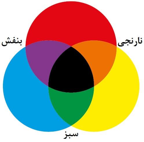 رنگ تاتو رنگ تاتو رنگ تاتو وگنر کاموفلاژ