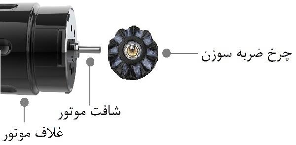 دستگاه راک V1 دستگاه راک دستگاه راک V1 tattoo motor